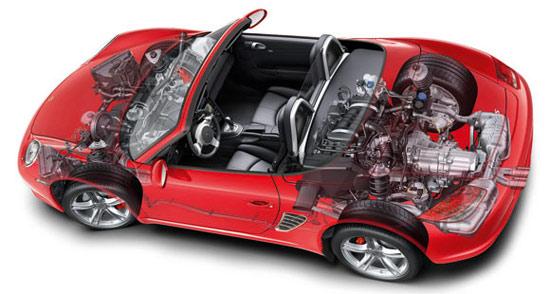 Porsche Boxster 2010