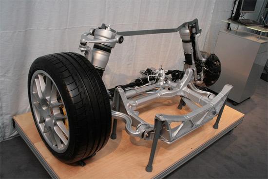 Технические детали Porsche Panamera